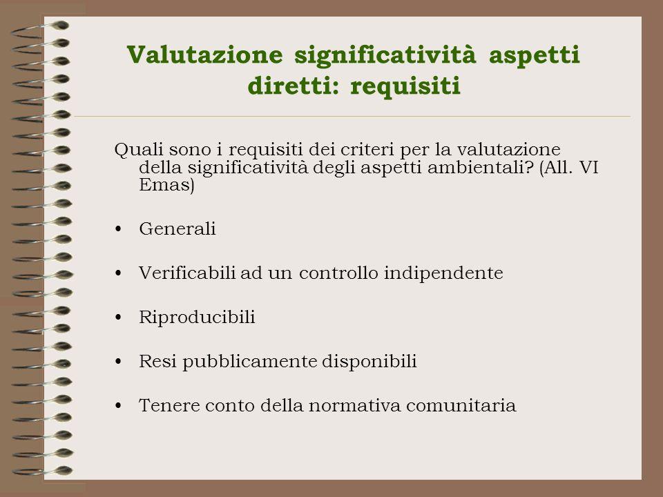 Valutazione significatività aspetti diretti: requisiti Quali sono i requisiti dei criteri per la valutazione della significatività degli aspetti ambie