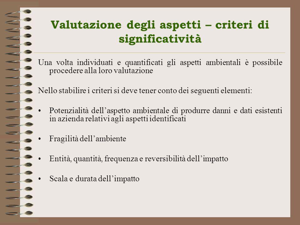 Valutazione degli aspetti – criteri di significatività Una volta individuati e quantificati gli aspetti ambientali è possibile procedere alla loro val