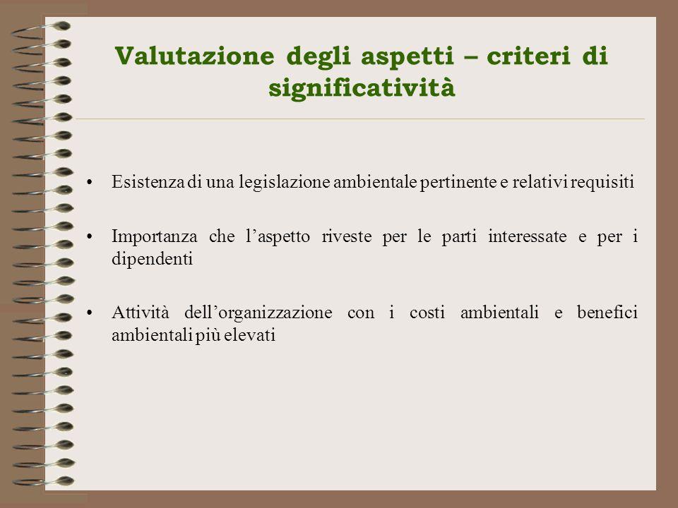 Valutazione degli aspetti – criteri di significatività Esistenza di una legislazione ambientale pertinente e relativi requisiti Importanza che laspett