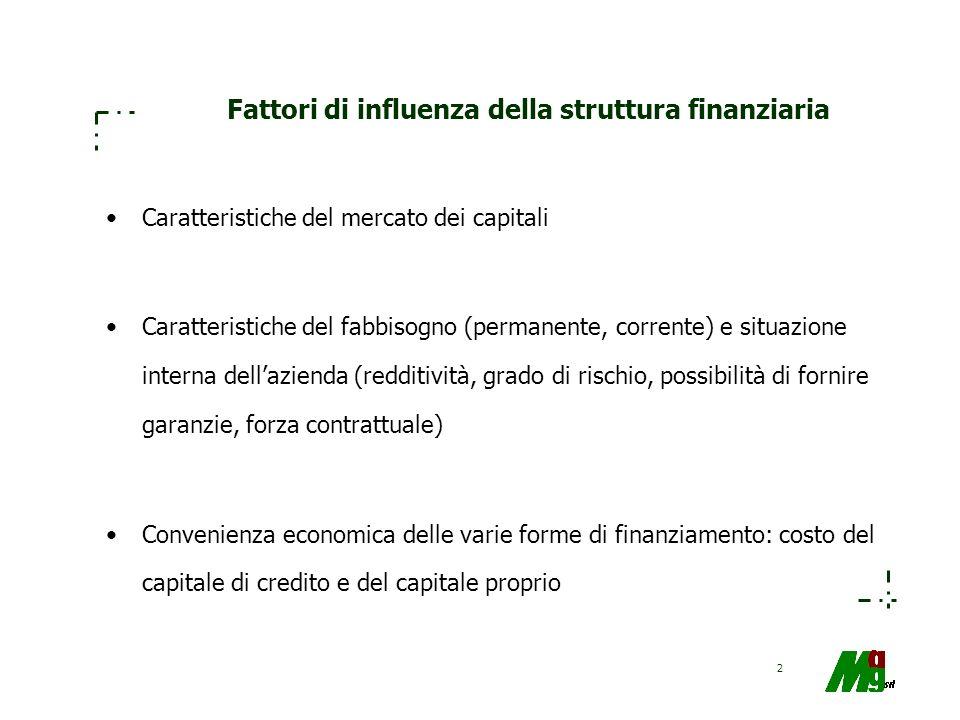 2 Fattori di influenza della struttura finanziaria Caratteristiche del mercato dei capitali Caratteristiche del fabbisogno (permanente, corrente) e si
