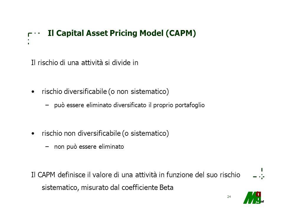 24 Il Capital Asset Pricing Model (CAPM) Il rischio di una attività si divide in rischio diversificabile (o non sistematico) –può essere eliminato div