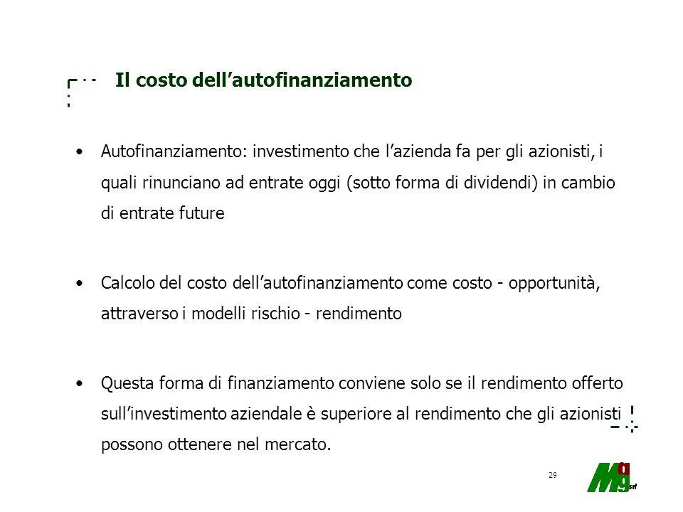 29 Il costo dellautofinanziamento Autofinanziamento: investimento che lazienda fa per gli azionisti, i quali rinunciano ad entrate oggi (sotto forma d
