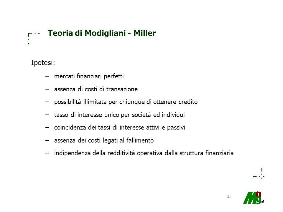 31 Teoria di Modigliani - Miller Ipotesi: –mercati finanziari perfetti –assenza di costi di transazione –possibilità illimitata per chiunque di ottene
