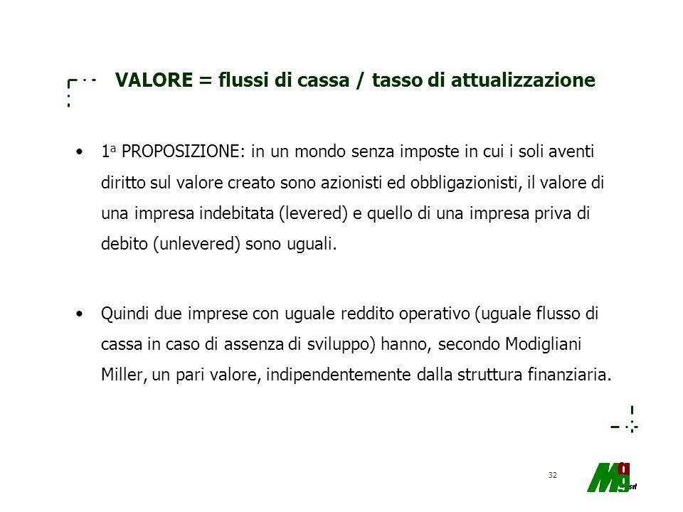 32 VALORE = flussi di cassa / tasso di attualizzazione 1 a PROPOSIZIONE: in un mondo senza imposte in cui i soli aventi diritto sul valore creato sono