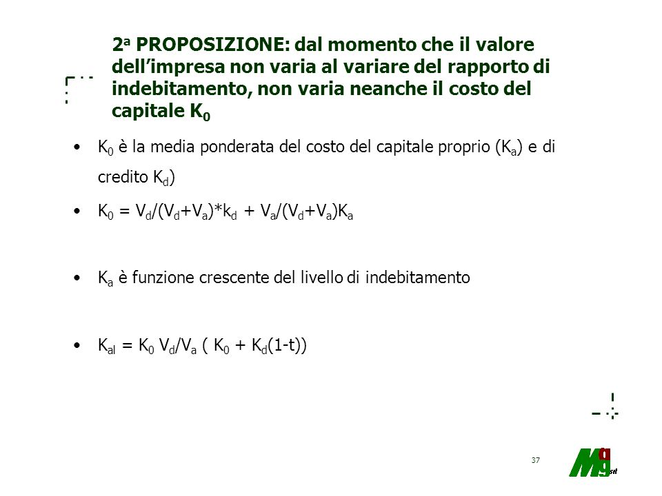 37 2 a PROPOSIZIONE: dal momento che il valore dellimpresa non varia al variare del rapporto di indebitamento, non varia neanche il costo del capitale