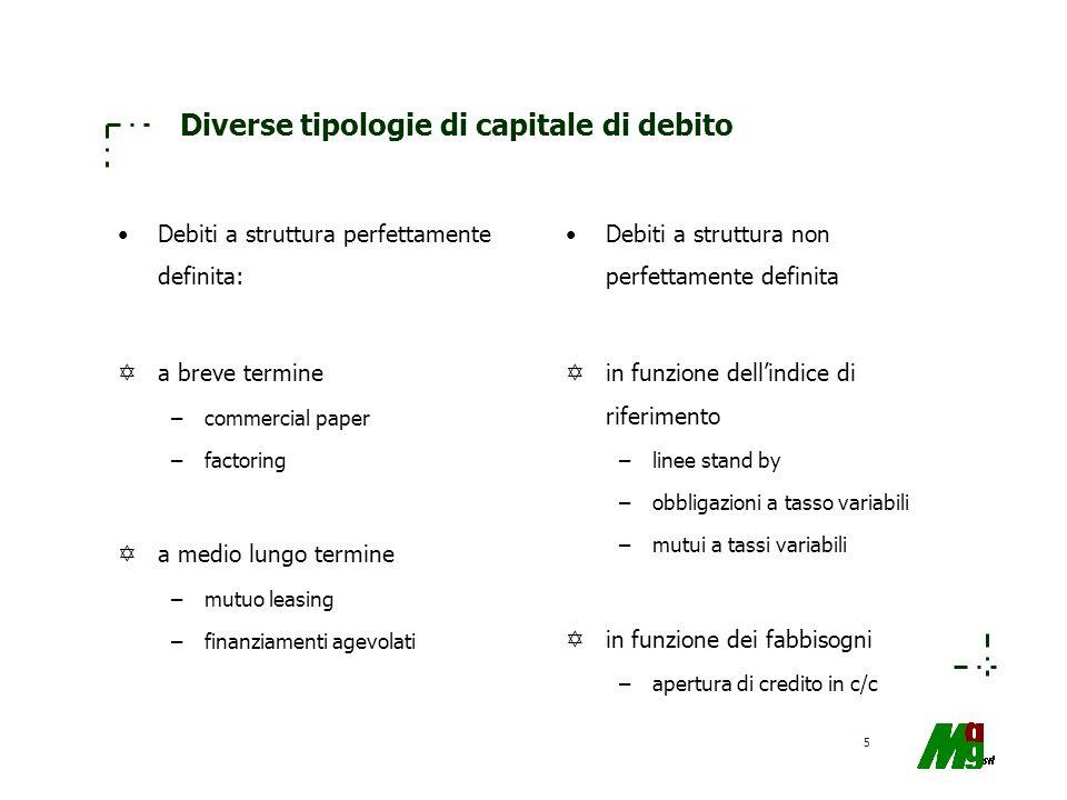 5 Diverse tipologie di capitale di debito Debiti a struttura perfettamente definita: Ya breve termine –commercial paper –factoring Ya medio lungo term