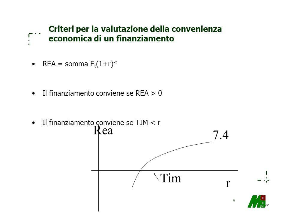 6 Criteri per la valutazione della convenienza economica di un finanziamento REA = somma F t (1+r) -t Il finanziamento conviene se REA > 0 Il finanzia