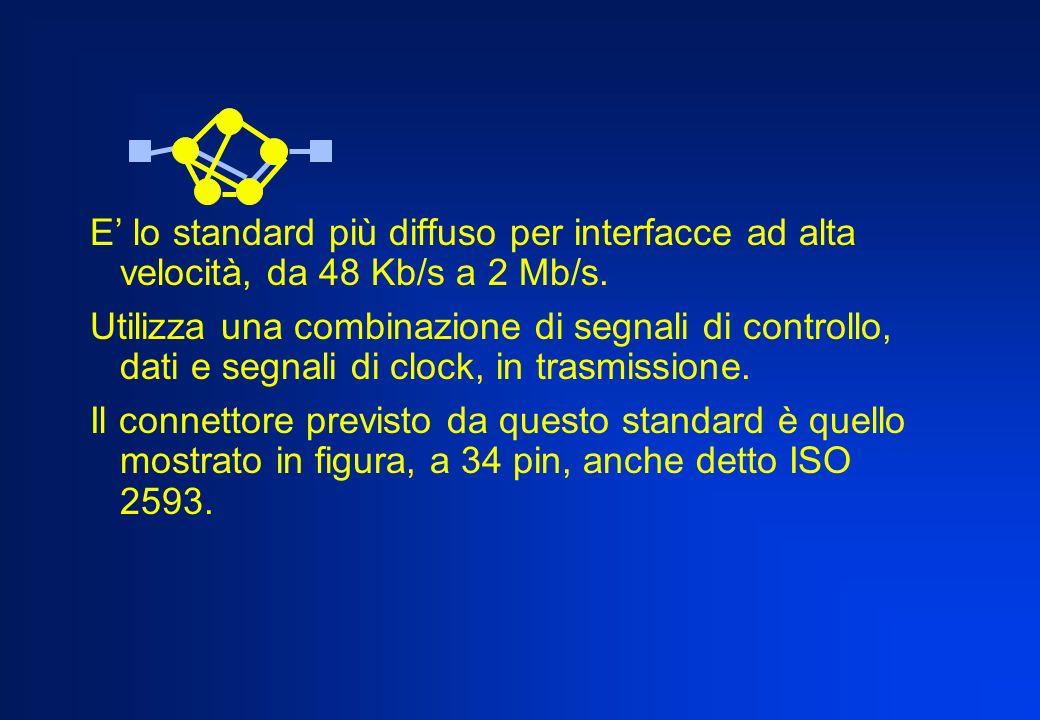 E lo standard più diffuso per interfacce ad alta velocità, da 48 Kb/s a 2 Mb/s. Utilizza una combinazione di segnali di controllo, dati e segnali di c