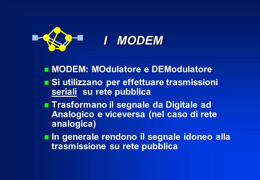 I MODEM n MODEM: MOdulatore e DEModulatore n Si utilizzano per effettuare trasmissioni seriali su rete pubblica n Trasformano il segnale da Digitale a