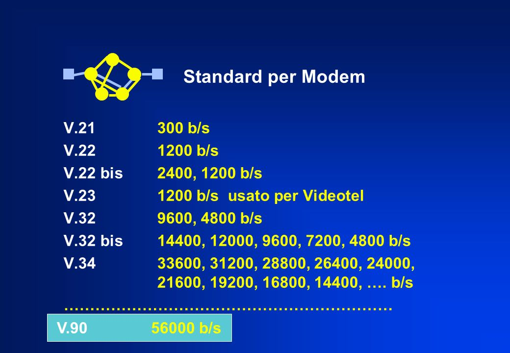 Standard per Modem V.21300 b/s V.221200 b/s V.22 bis2400, 1200 b/s V.231200 b/s usato per Videotel V.329600, 4800 b/s V.32 bis14400, 12000, 9600, 7200