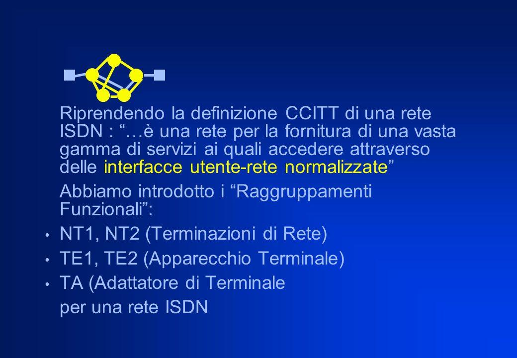 Riprendendo la definizione CCITT di una rete ISDN : …è una rete per la fornitura di una vasta gamma di servizi ai quali accedere attraverso delle inte