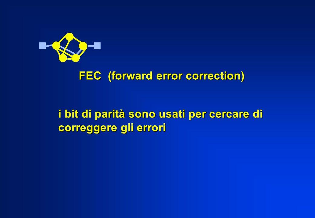 FEC(forward error correction) i bit di parità sono usati per cercare di correggere gli errori