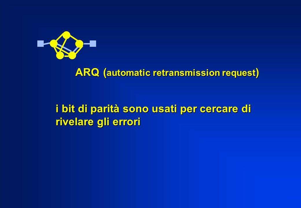 ARQ( automatic retransmission request ) i bit di parità sono usati per cercare di rivelare gli errori
