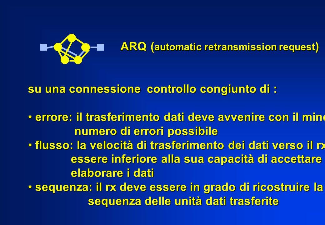 ARQ( automatic retransmission request ) su una connessione controllo congiunto di : errore: il trasferimento dati deve avvenire con il minor errore: i