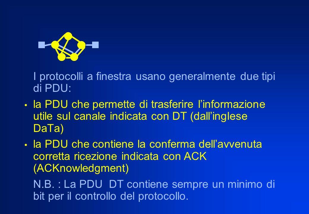 I protocolli a finestra usano generalmente due tipi di PDU: la PDU che permette di trasferire linformazione utile sul canale indicata con DT (dallingl