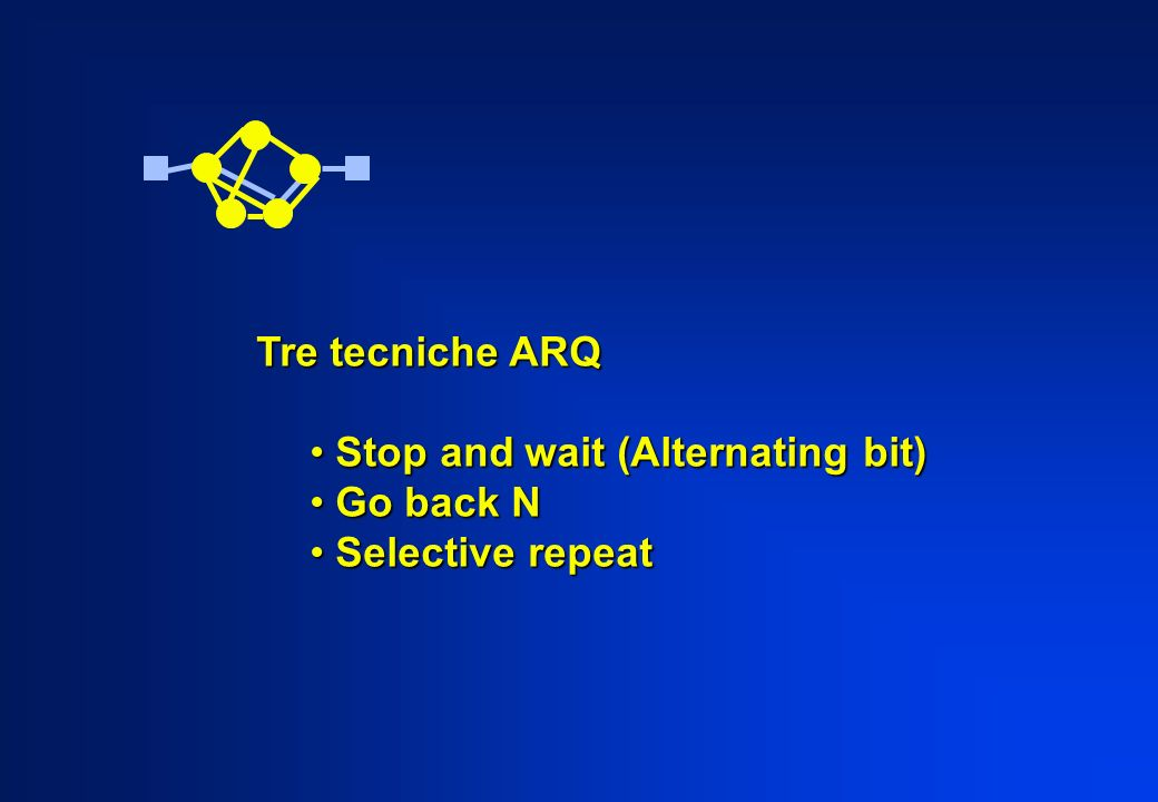 Tre tecniche ARQ Stop and wait (Alternating bit) Stop and wait (Alternating bit) Go back N Go back N Selective repeat Selective repeat
