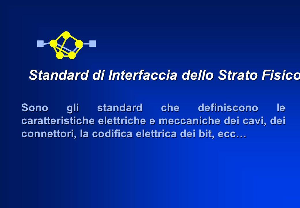 Standard di Interfaccia dello Strato Fisico In generale : specificano le interconnessioni tra DTE (Data Terminating Equipment) e DCE (Data Circuit- Terminating Equipment) i principali standard sono: RS-232 (o equivalenti CCITT V.24 e V.28) V.35 G.703; G.704 Il collegamento tra DCE e DTE rappresenta una parte del livello Fisico del modello OSI.