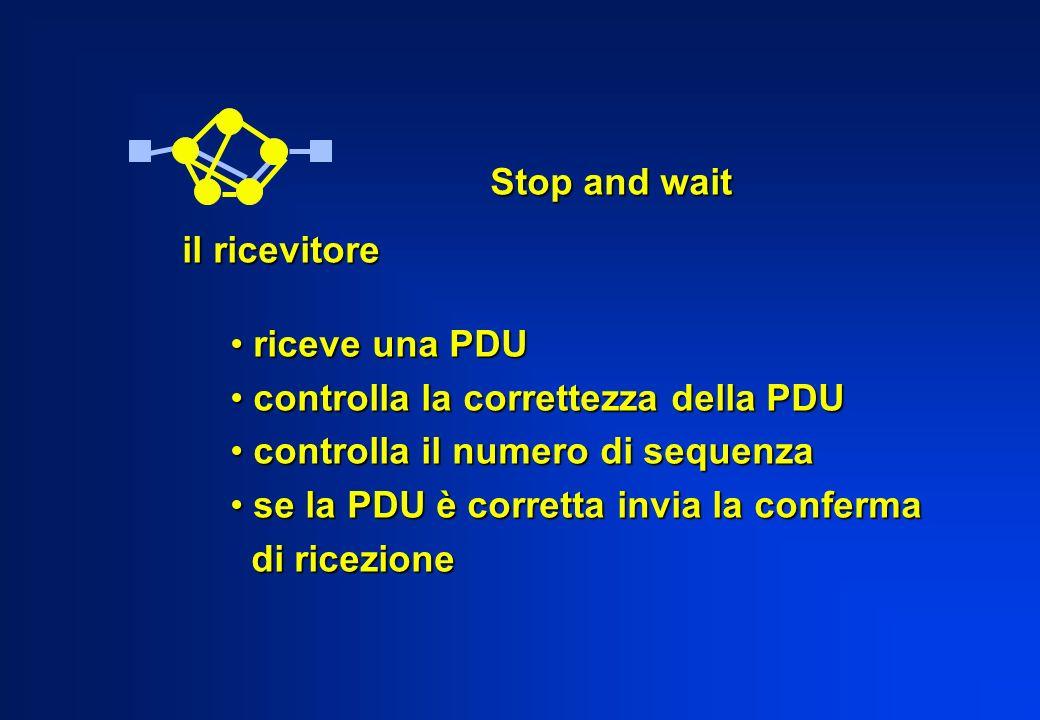 Stop and wait il ricevitore riceve una PDU riceve una PDU controlla la correttezza della PDU controlla la correttezza della PDU controlla il numero di