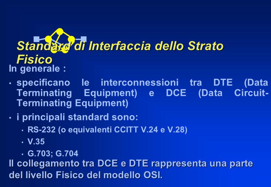 Standard di Interfaccia dello Strato Fisico In generale : specificano le interconnessioni tra DTE (Data Terminating Equipment) e DCE (Data Circuit- Te
