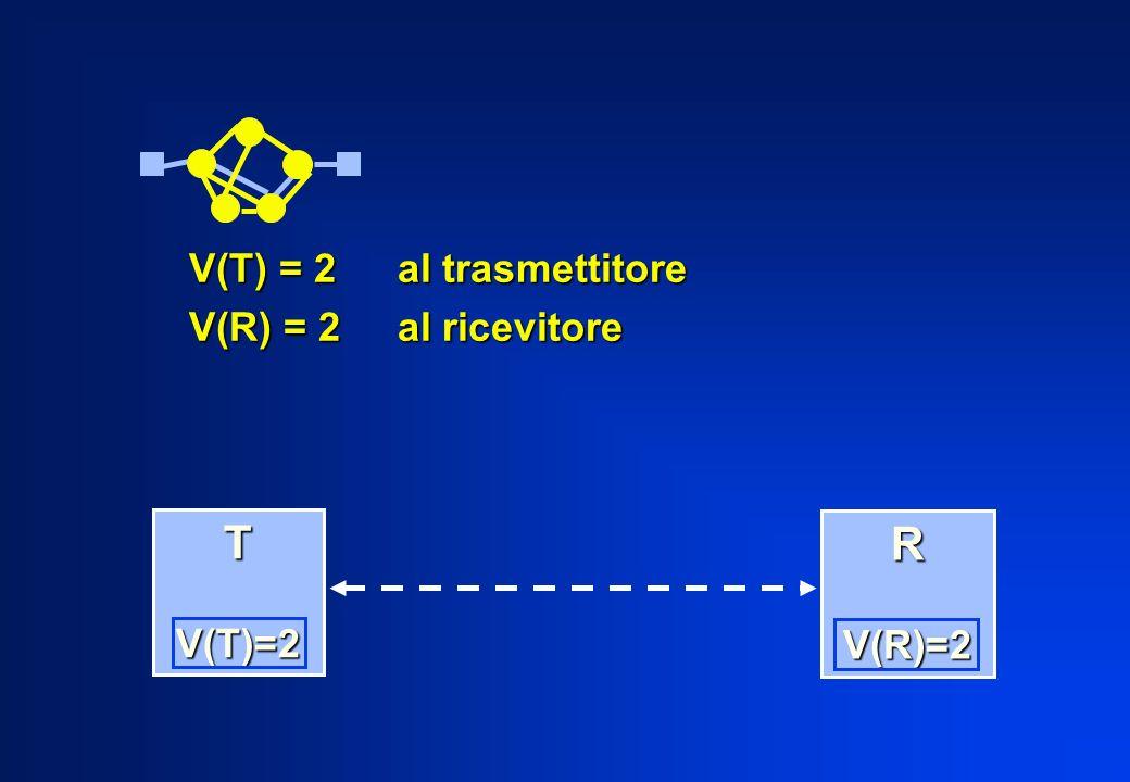 V(T) = 2 al trasmettitore V(R) = 2al ricevitore T V(T)=2 V(T)=2 R V(R)=2 V(R)=2