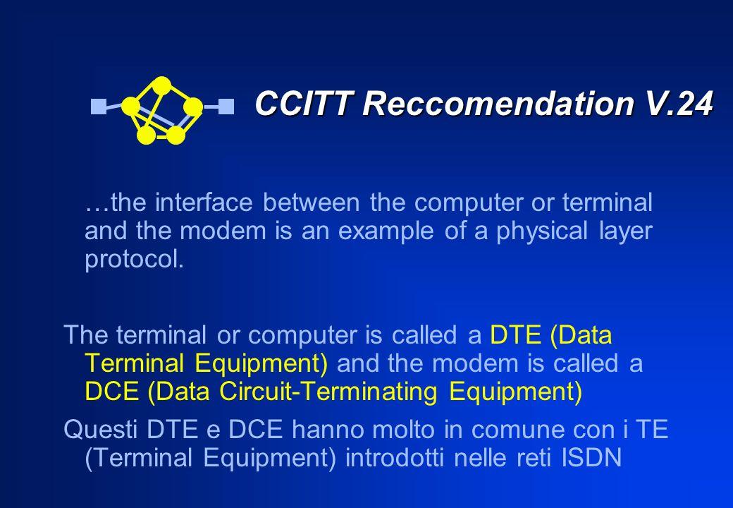 Tutte le apparecchiature di collegamento a linee di trasmissione dati analogiche o digitali prevedono la connessione del terminale, del computer o dellapparecchiatura di rete (ad es.