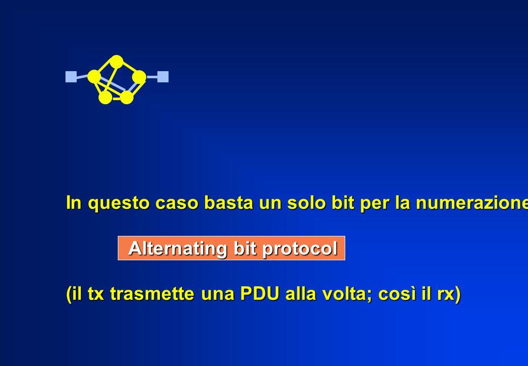 In questo caso basta un solo bit per la numerazione Alternating bit protocol Alternating bit protocol (il tx trasmette una PDU alla volta; così il rx)
