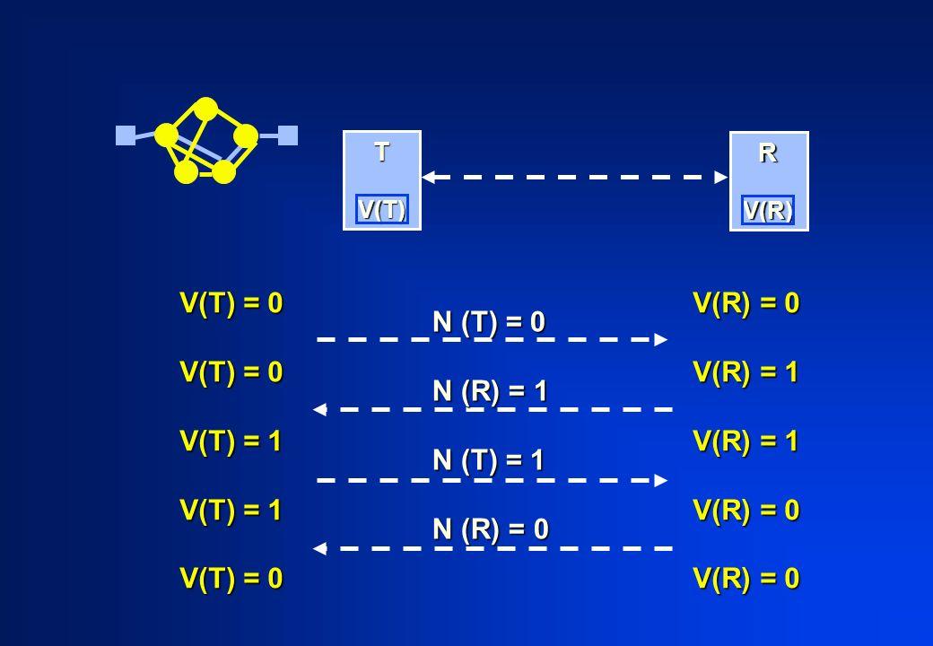 V(T) = 0 V(T) = 1 V(T) = 0 V(R) = 0 V(R) = 1 V(R) = 0 N (T) = 0 N (R) = 1 N (T) = 1 N (R) = 0 T V(T) V(T) R V(R) V(R)