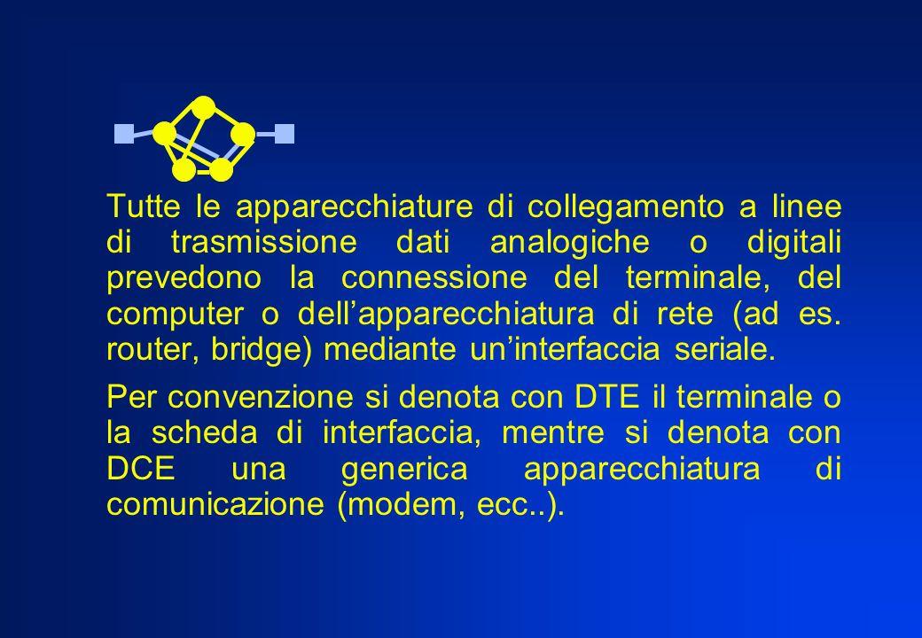 Tutte le apparecchiature di collegamento a linee di trasmissione dati analogiche o digitali prevedono la connessione del terminale, del computer o del