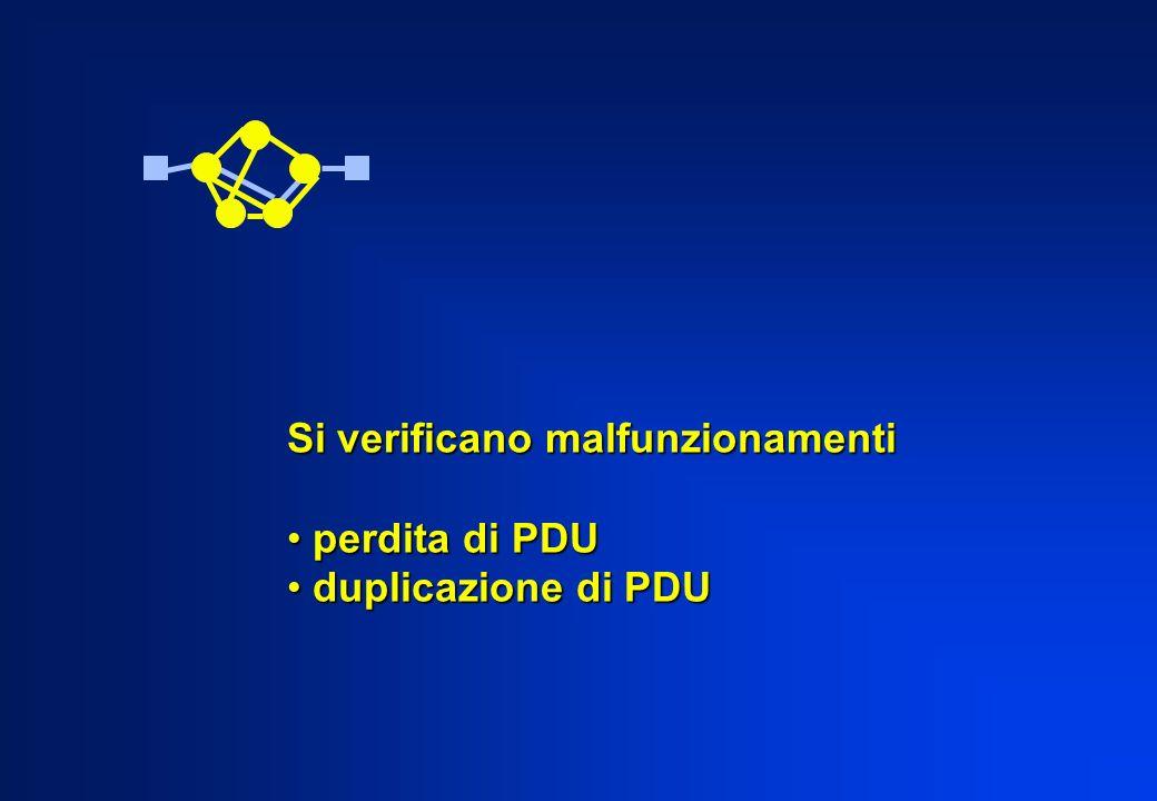 Si verificano malfunzionamenti perdita di PDU perdita di PDU duplicazione di PDU duplicazione di PDU
