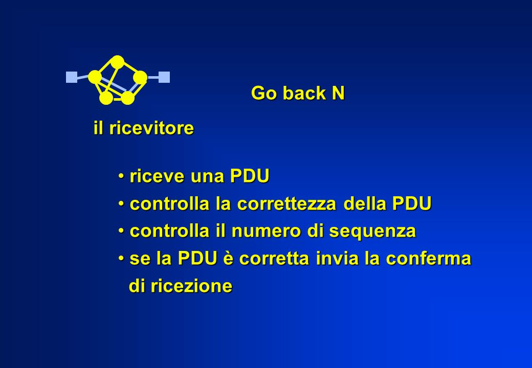 Go back N il ricevitore riceve una PDU riceve una PDU controlla la correttezza della PDU controlla la correttezza della PDU controlla il numero di seq