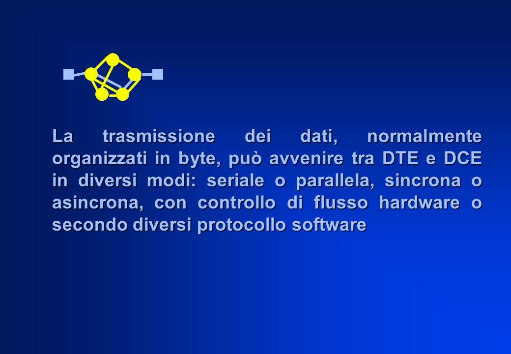 La trasmissione dei dati, normalmente organizzati in byte, può avvenire tra DTE e DCE in diversi modi: seriale o parallela, sincrona o asincrona, con