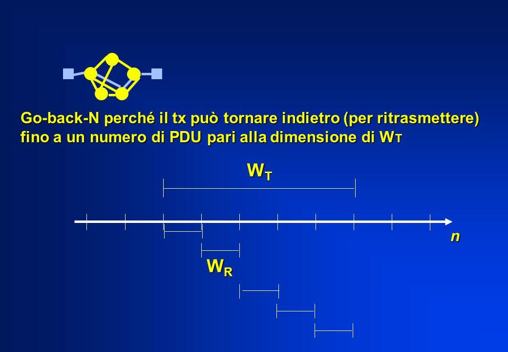 n WRWRWRWR WTWTWTWT Go-back-N perché il tx può tornare indietro (per ritrasmettere) fino a un numero di PDU pari alla dimensione di W T