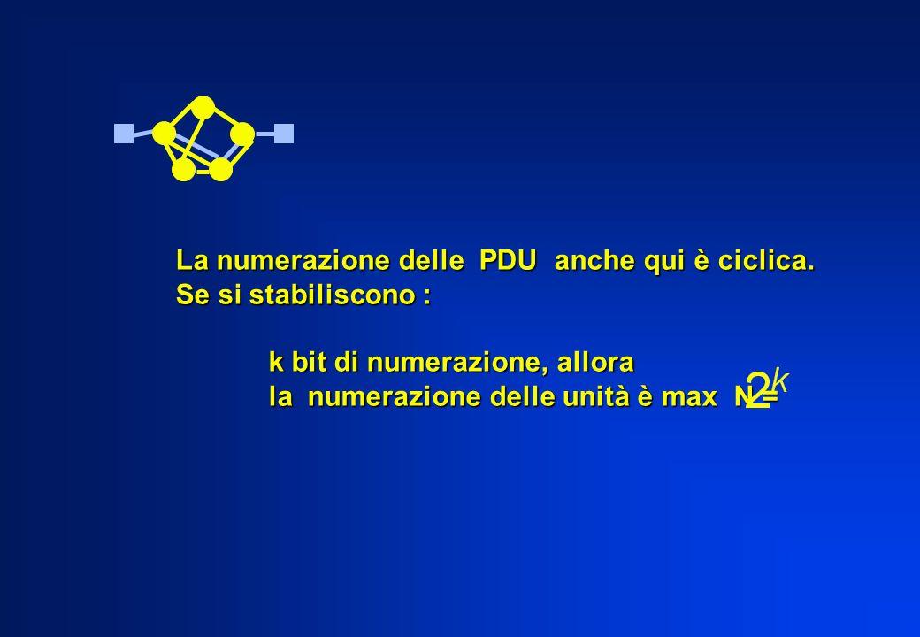 La numerazione delle PDU anche qui è ciclica. Se si stabiliscono : k bit di numerazione, allora k bit di numerazione, allora la numerazione delle unit