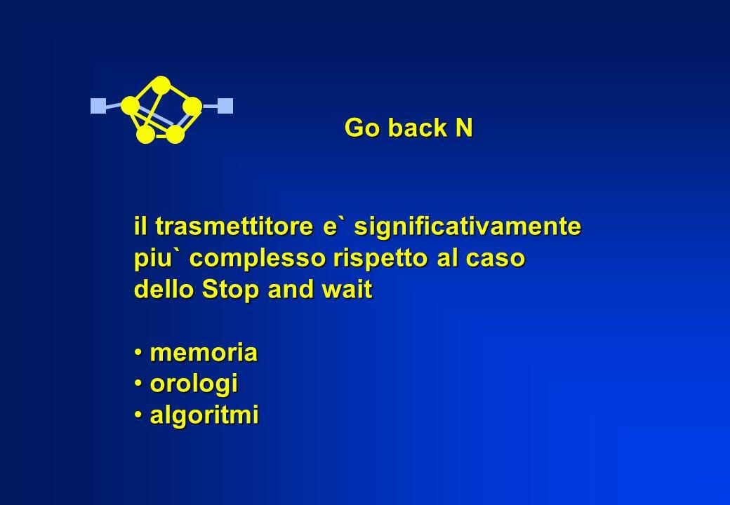 Go back N il trasmettitore e` significativamente piu` complesso rispetto al caso dello Stop and wait memoria memoria orologi orologi algoritmi algorit