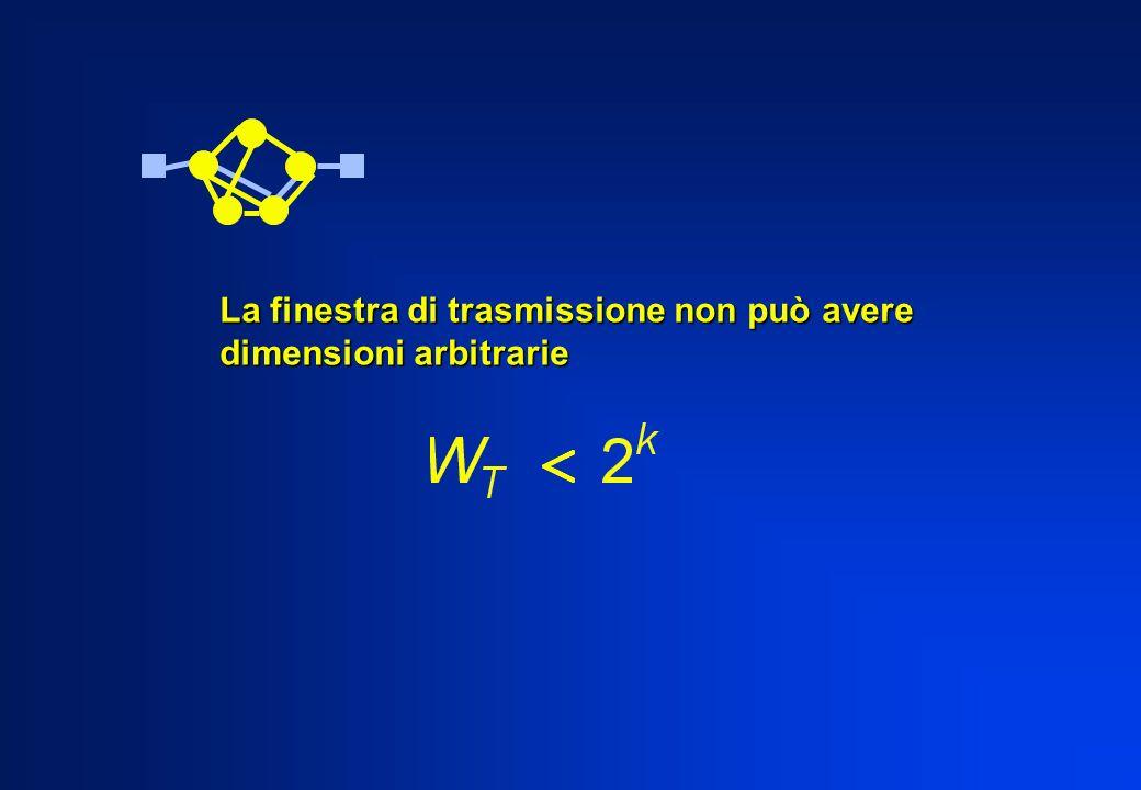 La finestra di trasmissione non può avere dimensioni arbitrarie