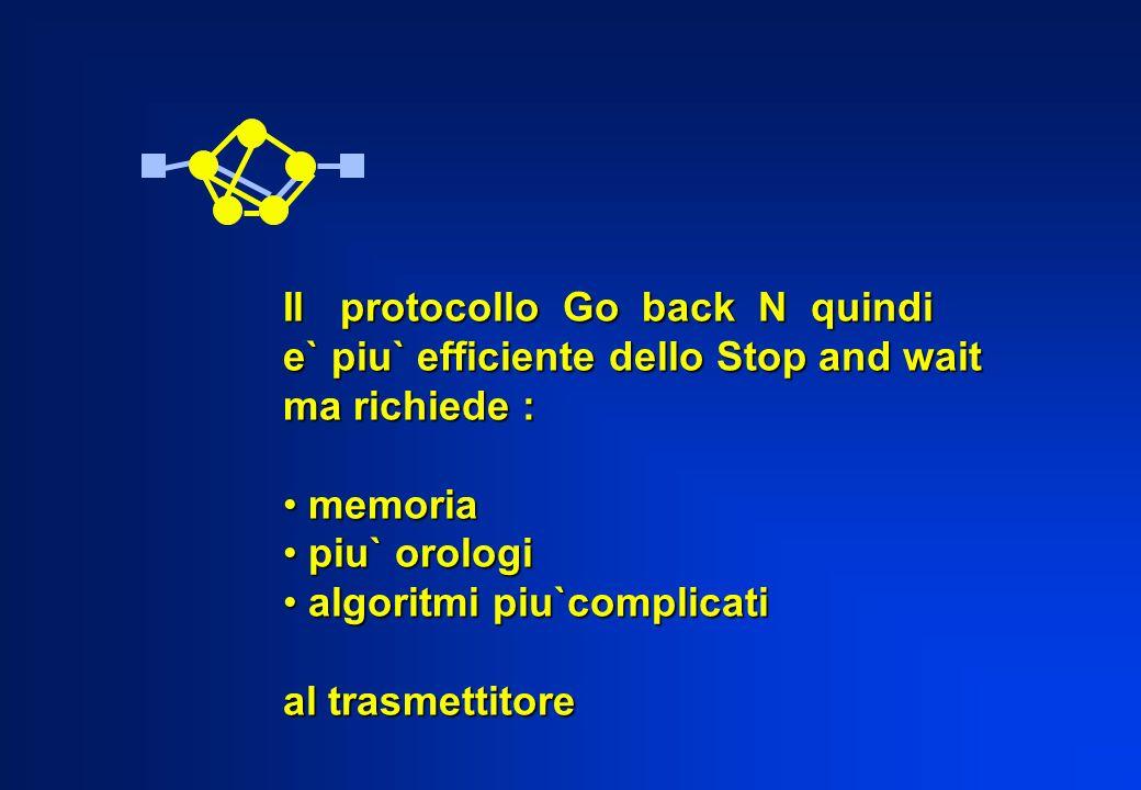 Il protocollo Go back N quindi e` piu` efficiente dello Stop and wait ma richiede : memoria memoria piu` orologi piu` orologi algoritmi piu`complicati