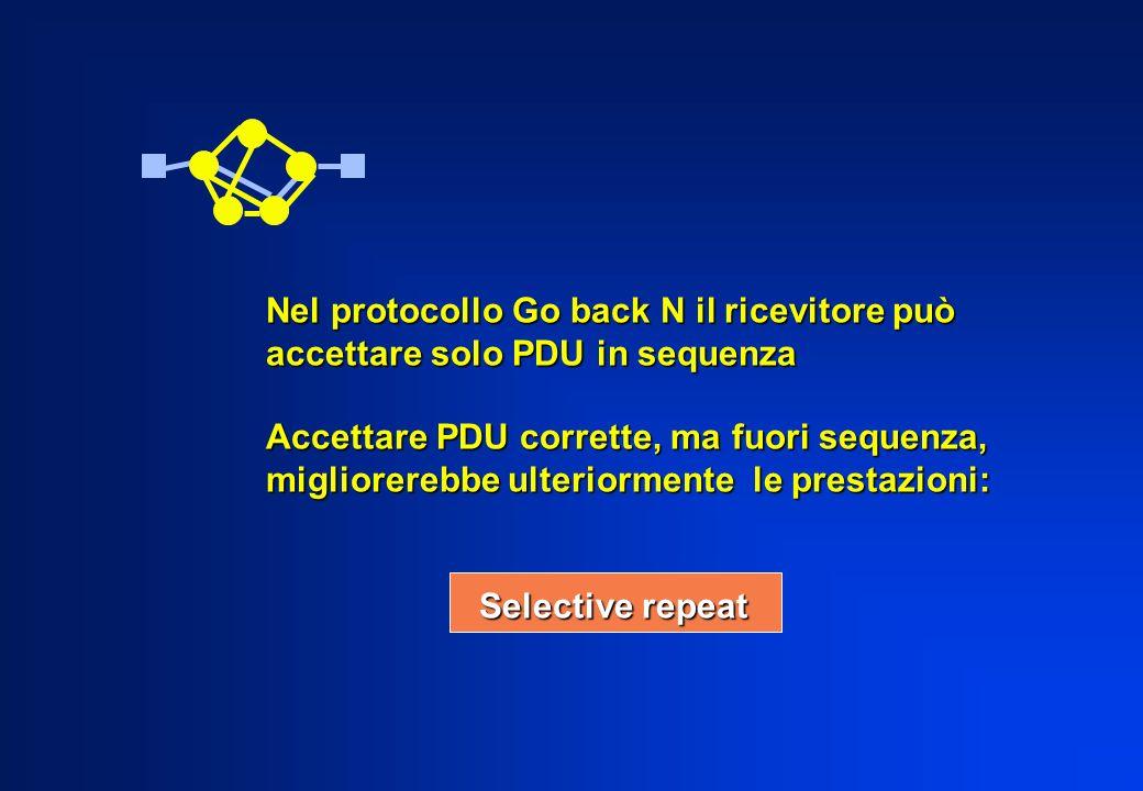 Nel protocollo Go back N il ricevitore può accettare solo PDU in sequenza Accettare PDU corrette, ma fuori sequenza, migliorerebbe ulteriormente le pr