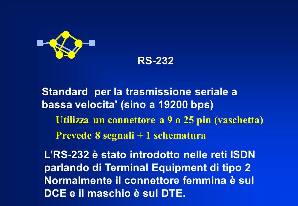 RS-232 Standard per la trasmissione seriale a bassa velocita' (sino a 19200 bps) Utilizza un connettore a 9 o 25 pin (vaschetta) Prevede 8 segnali + 1