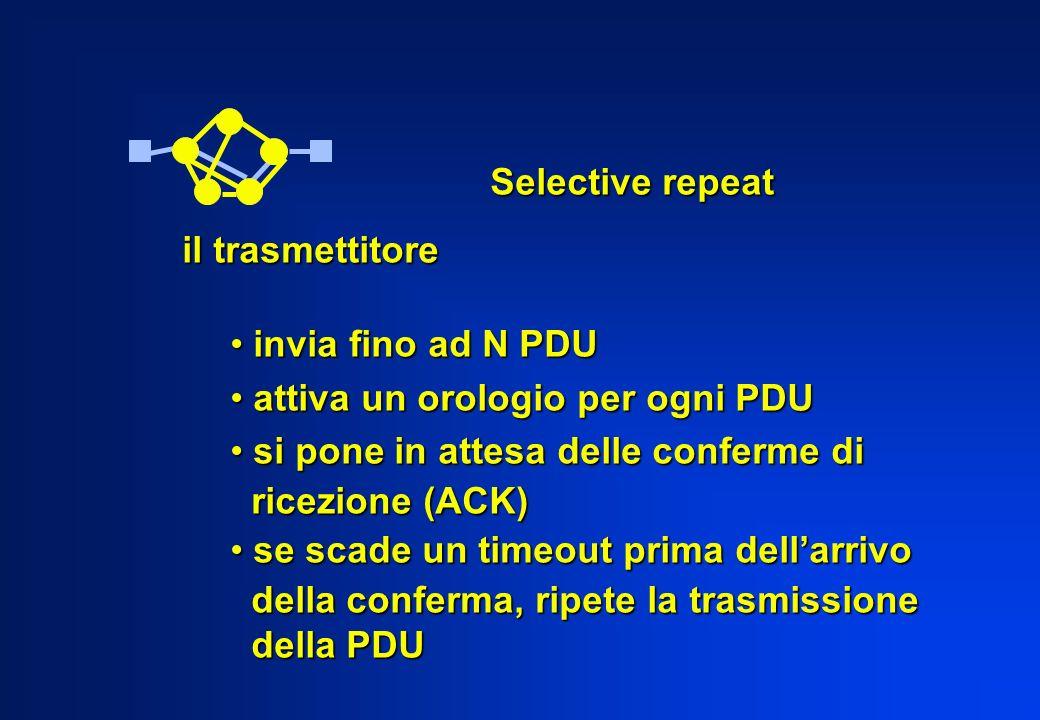 il trasmettitore invia fino ad N PDU invia fino ad N PDU attiva un orologio per ogni PDU attiva un orologio per ogni PDU si pone in attesa delle confe