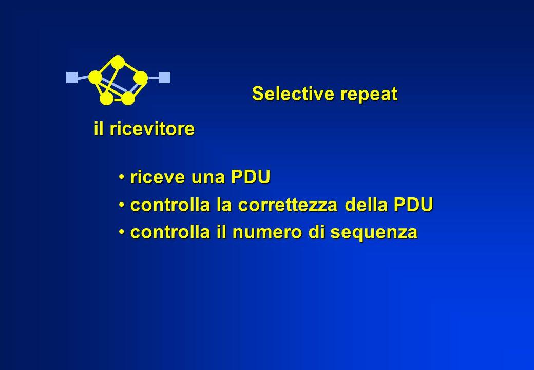 il ricevitore riceve una PDU riceve una PDU controlla la correttezza della PDU controlla la correttezza della PDU controlla il numero di sequenza cont
