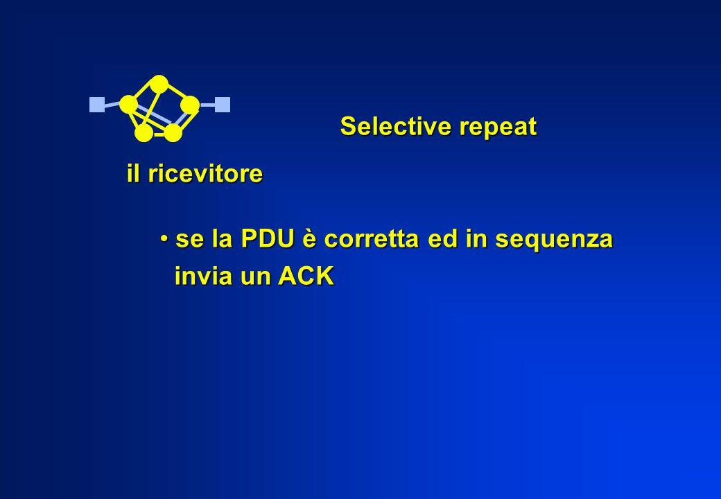 il ricevitore se la PDU è corretta ed in sequenza se la PDU è corretta ed in sequenza invia un ACK invia un ACK Selective repeat