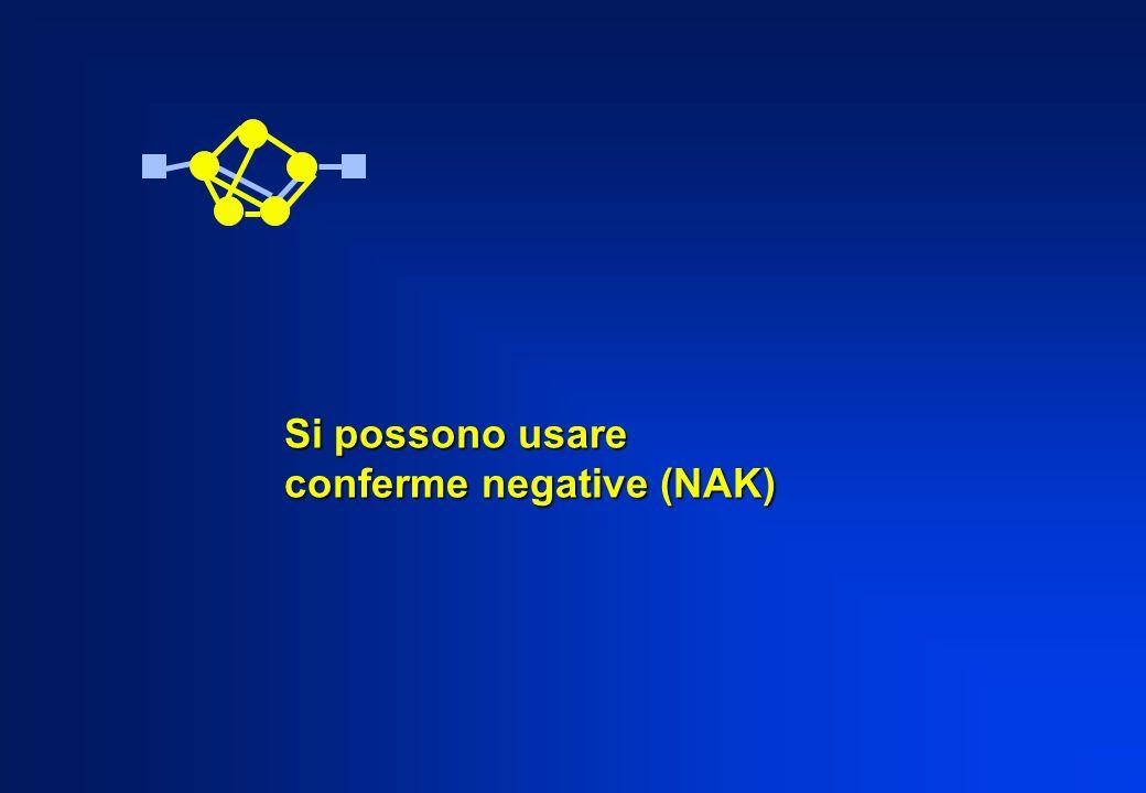 Si possono usare conferme negative (NAK)