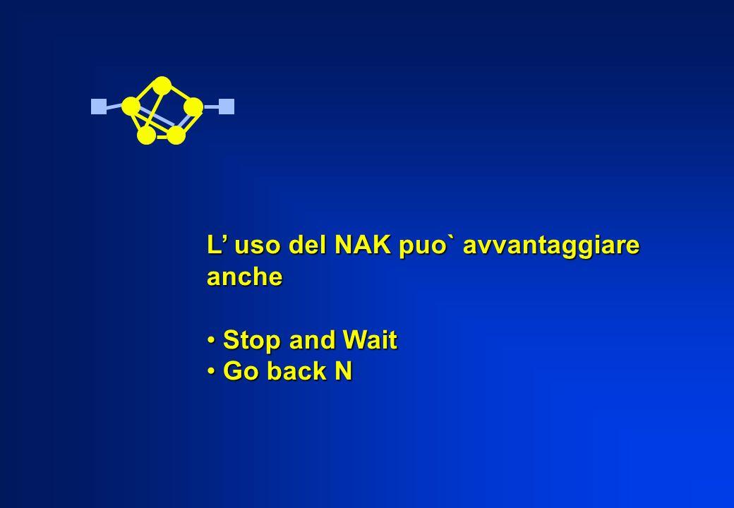 L uso del NAK puo` avvantaggiare anche Stop and Wait Stop and Wait Go back N Go back N