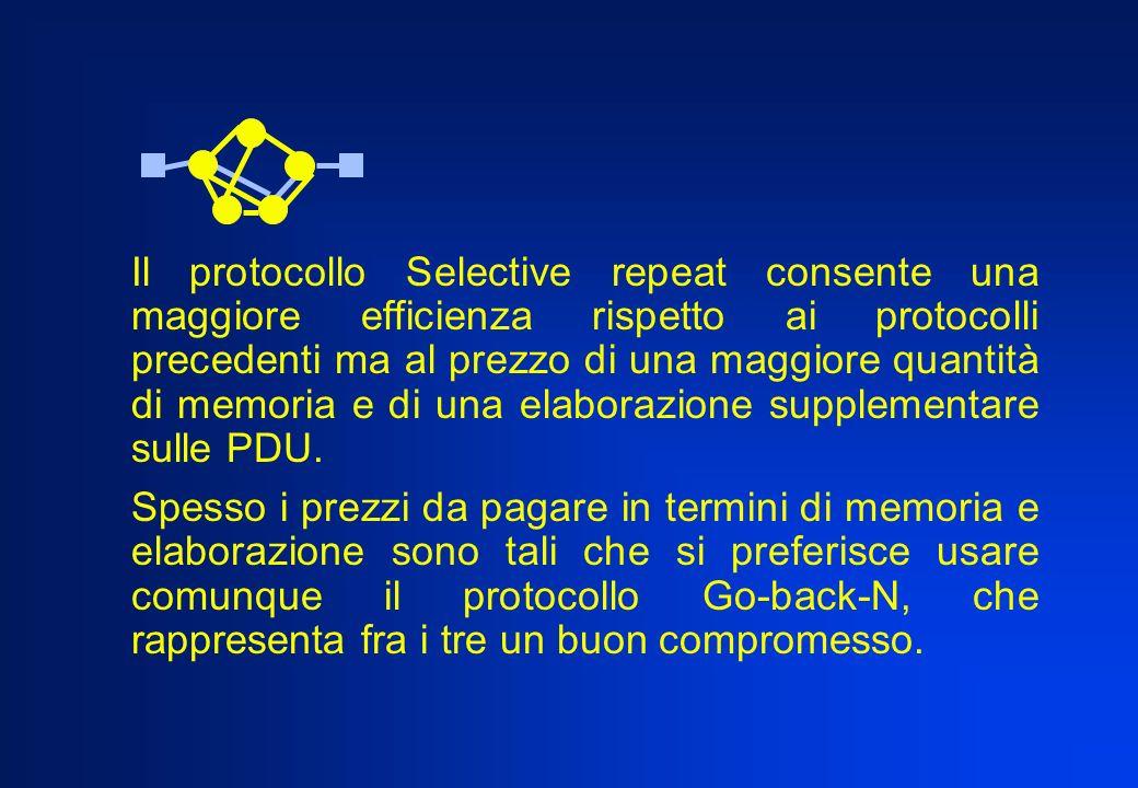 Il protocollo Selective repeat consente una maggiore efficienza rispetto ai protocolli precedenti ma al prezzo di una maggiore quantità di memoria e d