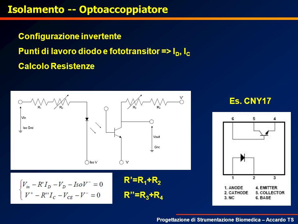 Progettazione di Strumentazione Biomedica – Accardo TS Isolamento -- Optoaccoppiatore Configurazione invertente Punti di lavoro diodo e fototransitor