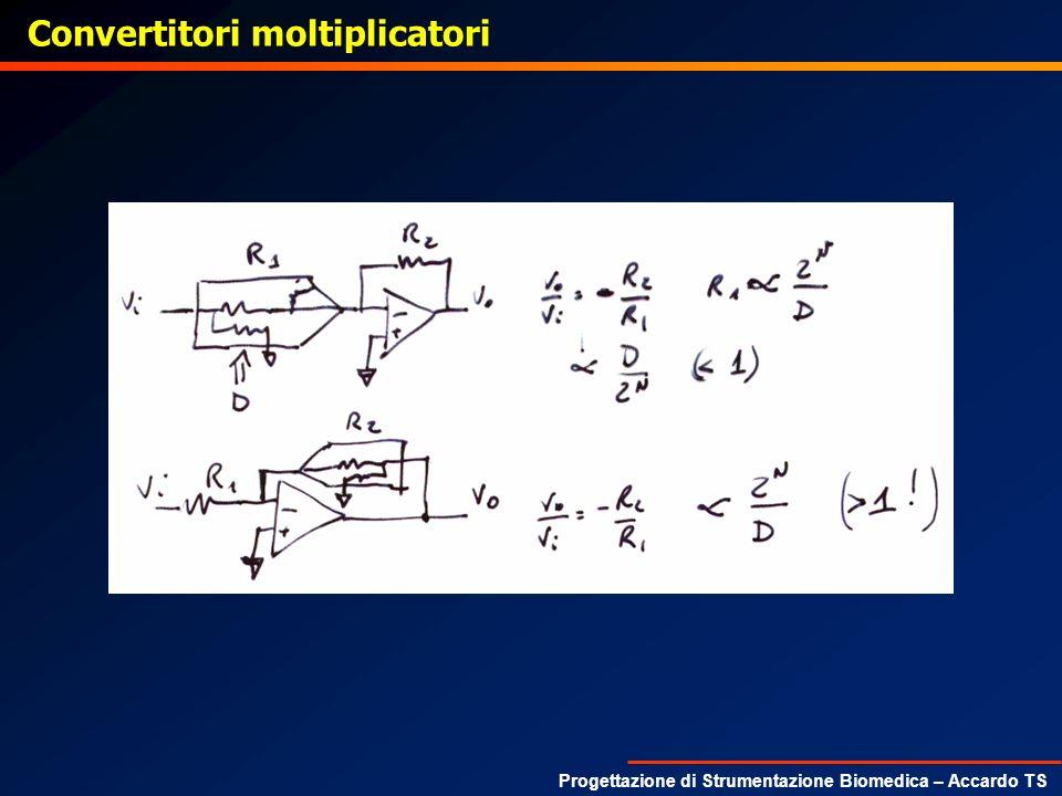 Progettazione di Strumentazione Biomedica – Accardo TS Convertitori moltiplicatori