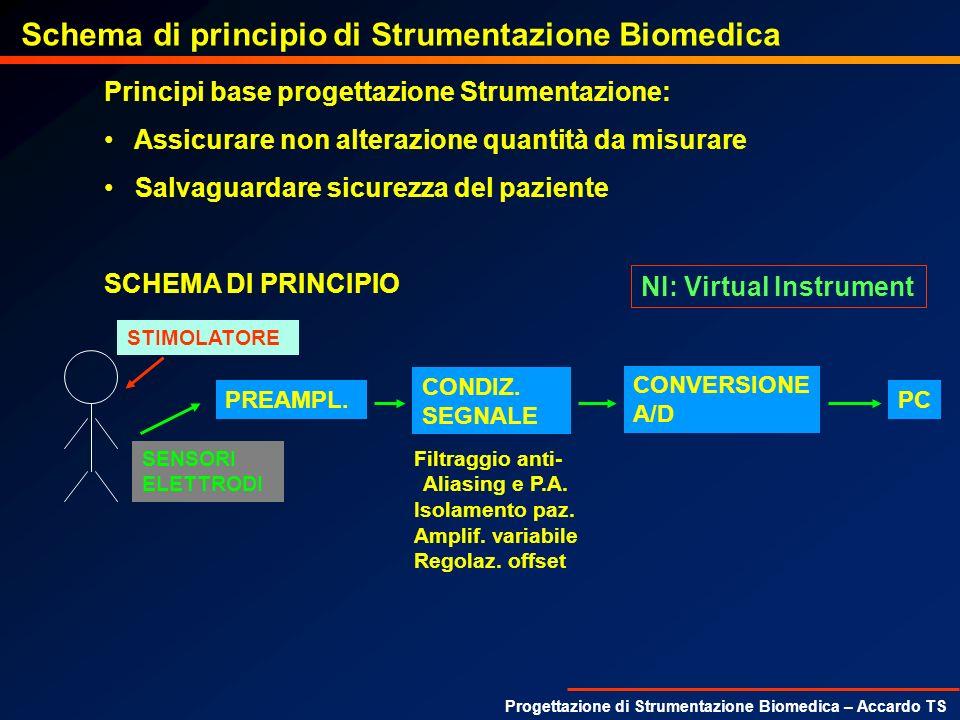 Progettazione di Strumentazione Biomedica – Accardo TS Principi base progettazione Strumentazione: Assicurare non alterazione quantità da misurare Sal