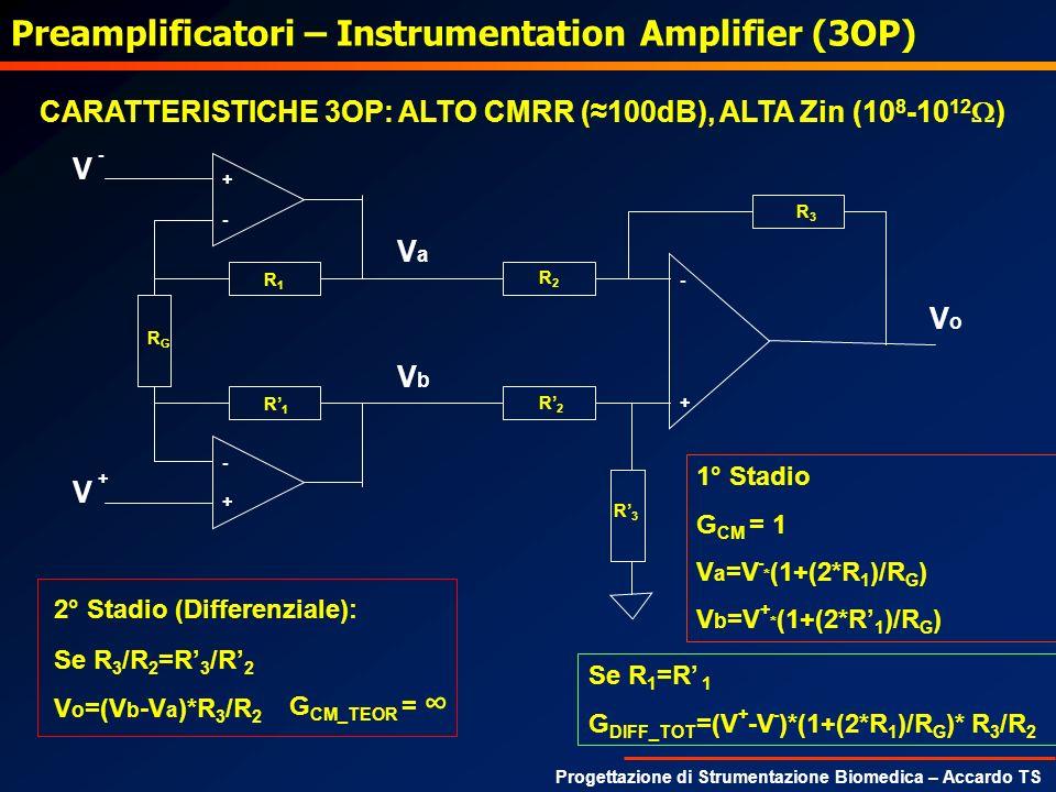 Progettazione di Strumentazione Biomedica – Accardo TS Preamplificatori – Instrumentation Amplifier (3OP) CARATTERISTICHE 3OP: ALTO CMRR (100dB), ALTA