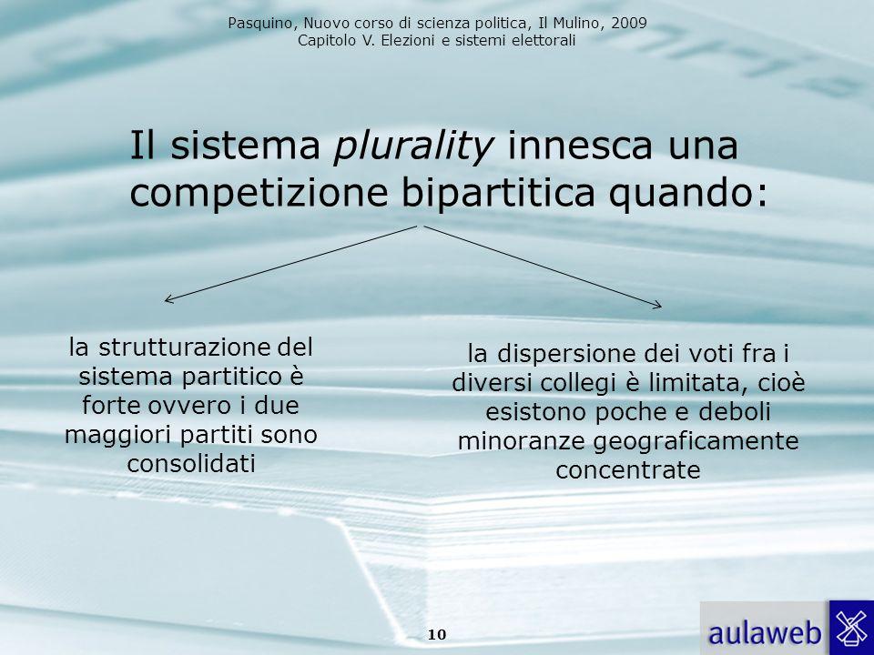 Pasquino, Nuovo corso di scienza politica, Il Mulino, 2009 Capitolo V. Elezioni e sistemi elettorali Il sistema plurality innesca una competizione bip