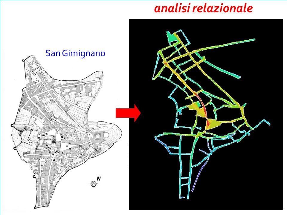 valerio cutini a.a. 2013-2014 Lurbanistica: lanalisi del territorio analisi storica analisi insediativa San Gimignano analisi relazionale